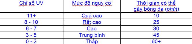 chong-nang-2-1462416501