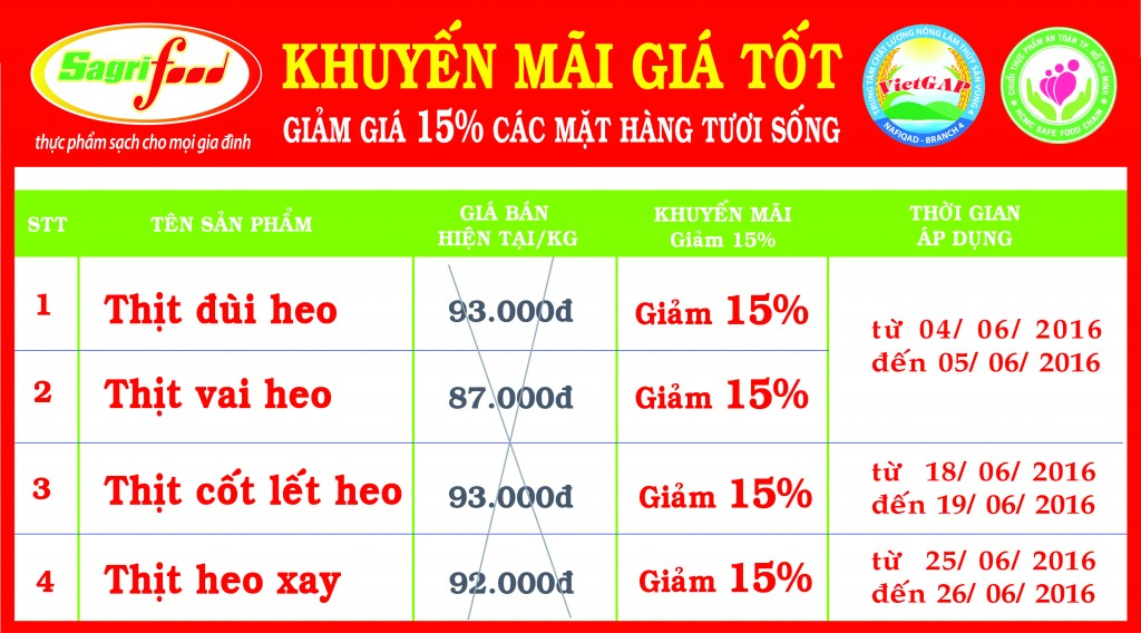 BANG GIA KM (T6)