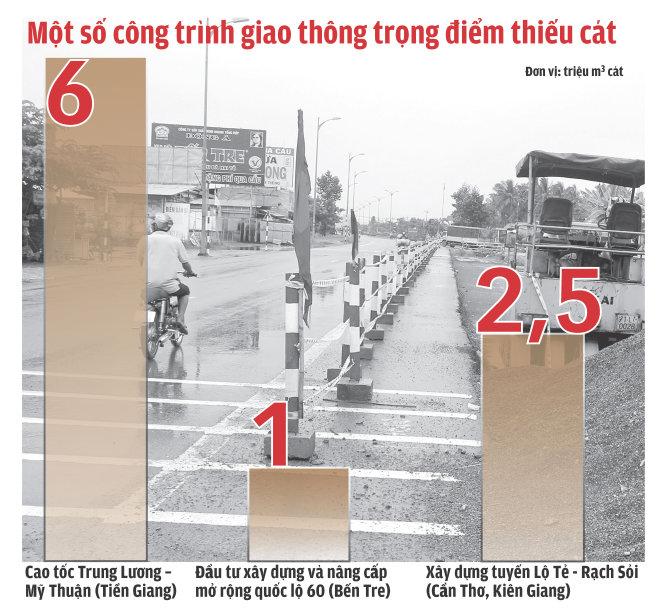 nhieu-cong-trinh-cho-cat-1498268465