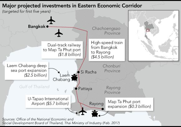 Các dự án đầu tư lớn ở Hành lang Kinh tế Phía Đông