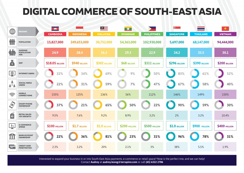 Seamless-Asia-A4-Infographic-page-001